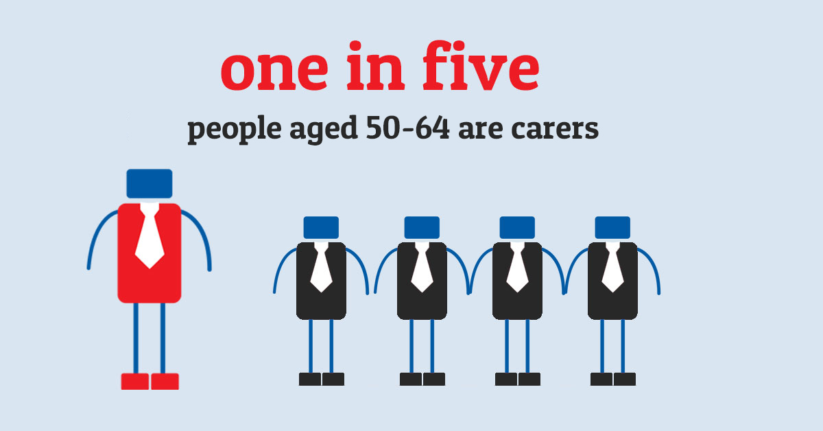 One in five people aged 50 to 64 are carers